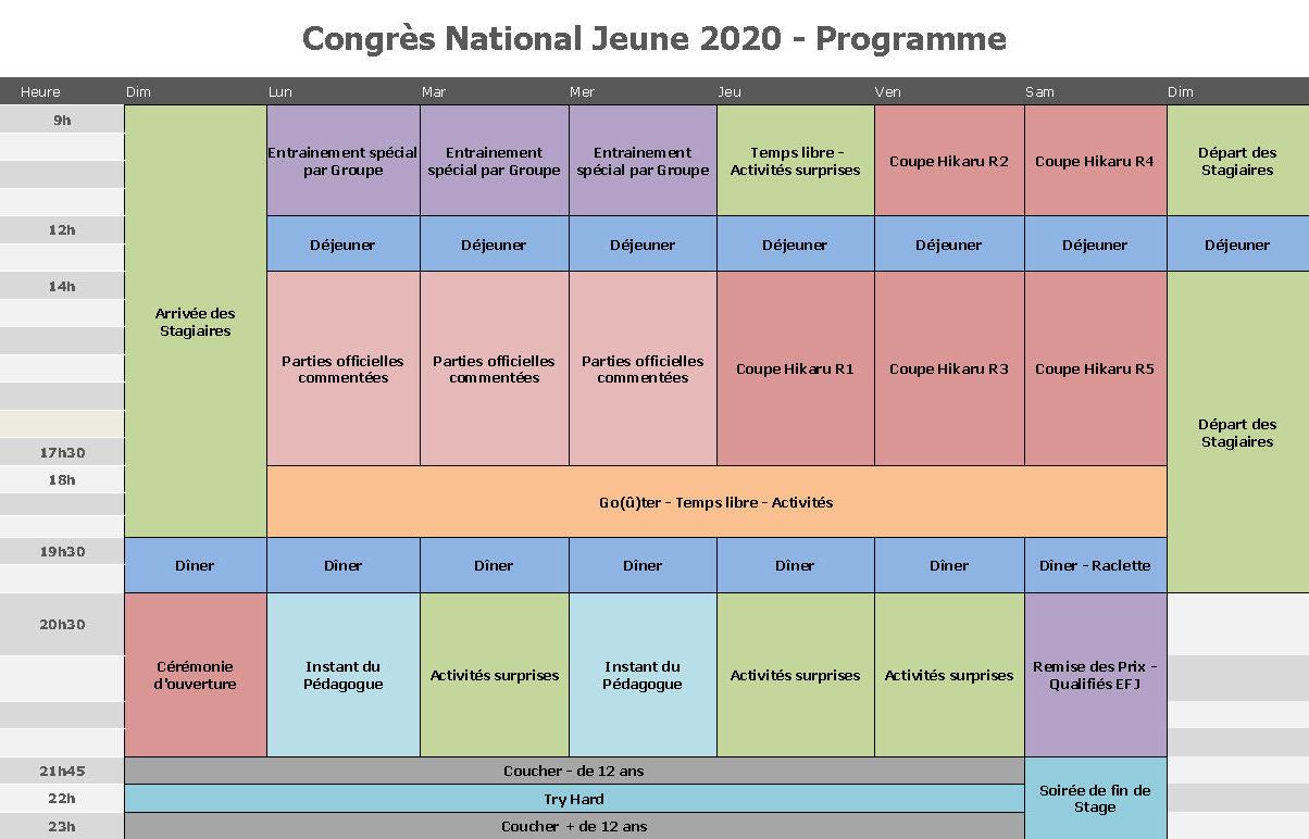 Programme CNJ 2020